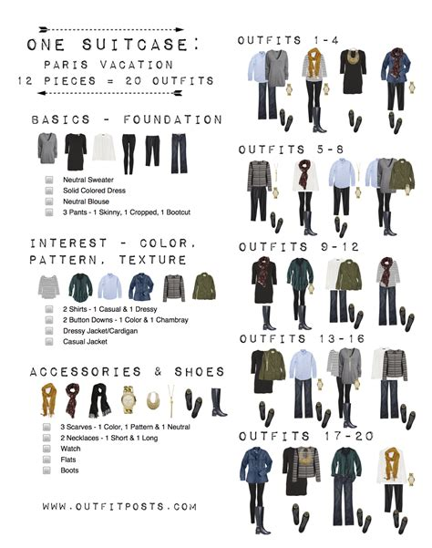 what to pack for europe one suitcase vacation capsule wardrobe
