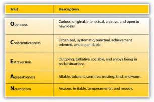 Jobs You Can Get With A Psychology Degree by 2 3 Personality And Values Principles Of Management