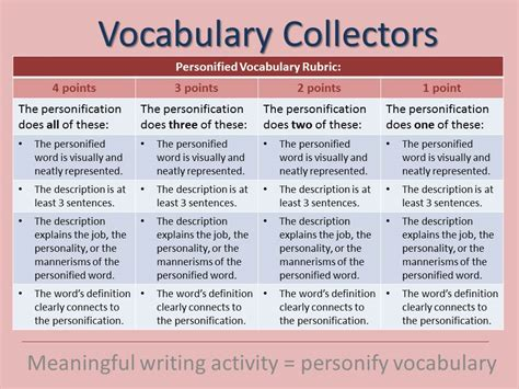 Smart Words For Essays by Smart Words For Essays Pdf A Recent Science Article