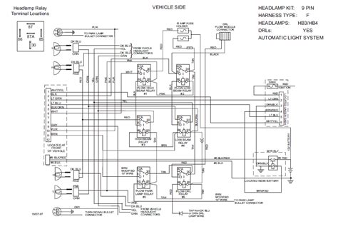 fisher snow plow wiring diagram fisher free engine image