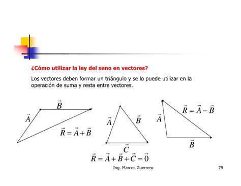 ley de cosenos vectores vectores en una y dos dimensiones nivel oa modo de