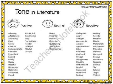 theme list literature from wingedone on teachersnotebook tone list literature from wingedone on teachersnotebook