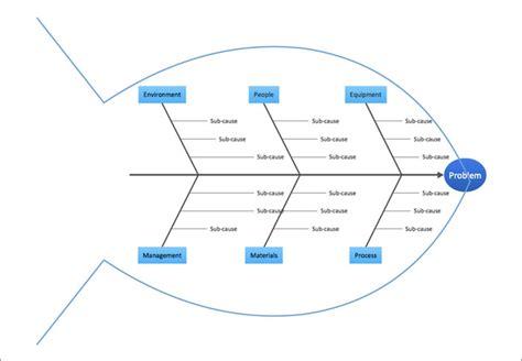 fishbone diagram template  templates