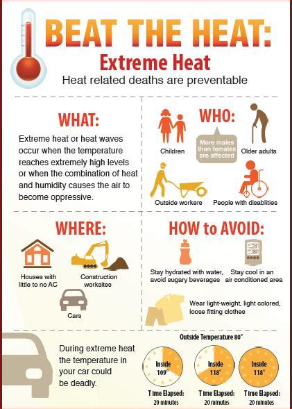 Heat And Illness Prevention Template Heat Illness Prevention Environmental Health Safety Risk Management New Mexico State