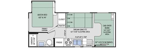 four winds travel trailer floor plans four winds thormotorcoach oman motor homes