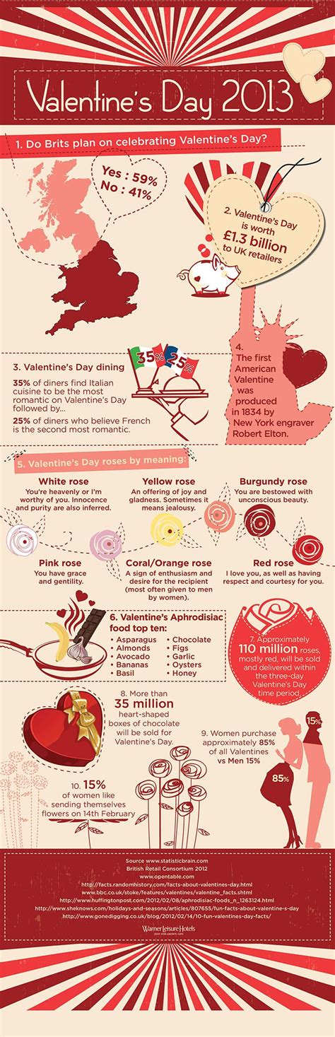 7 Facts On Valentines Day by 17 Melhores Imagens Sobre Happy S Day No