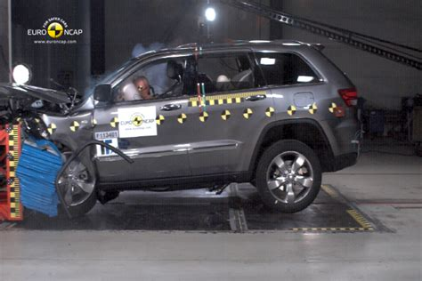 Jeep Grand Safety Ratings Images Ancap