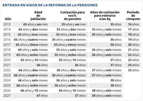 se reforma la jubilacion en argentina freud en el parque m 233 xico se eleva la jubilaci 243 n a los 67