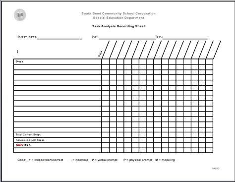 data analysis template for teachers iep forms