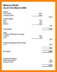 4 blank balance sheet format emt resume