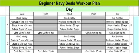 navy seals workout plan 1 getting fit the