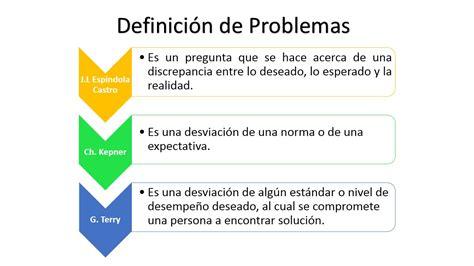solucin de problemas 5 solucion analitica y creativa de problemas mapas conceptuales