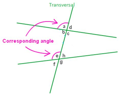 how do you indicate congruent angles in a diagram congruent angles congruent corresponding angles math