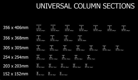 universal sections free cad details universal steel sections 2 cad design