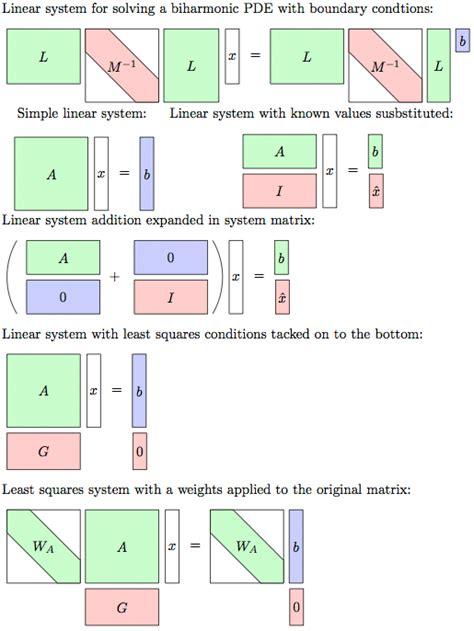latex tutorial matrix block matrix