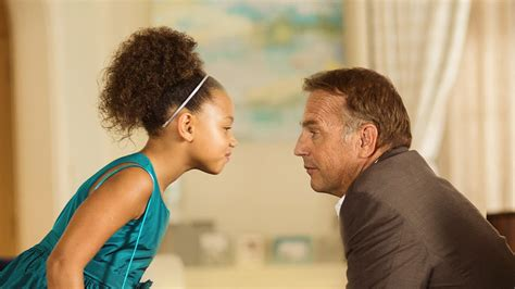 Howtobasic by Black And White Movie Trailer Starring Kevin Costner
