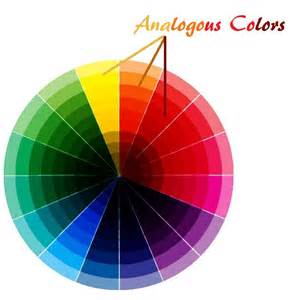 analogous color wheel decorating with analogous color schemes home furniture