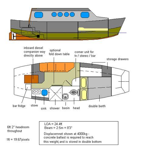 100 wiring diagram for a houseboat ribu1c wiring