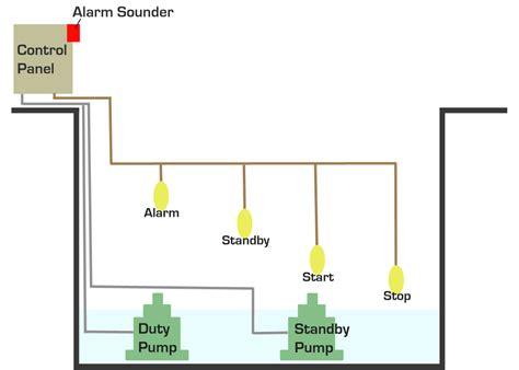 sump wiring diagram free
