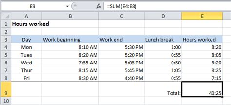 excel format hours over 24 excel calculation how to calculate with time
