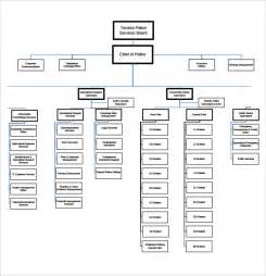 blank organization chart template blank organizational chart 11 documents in pdf