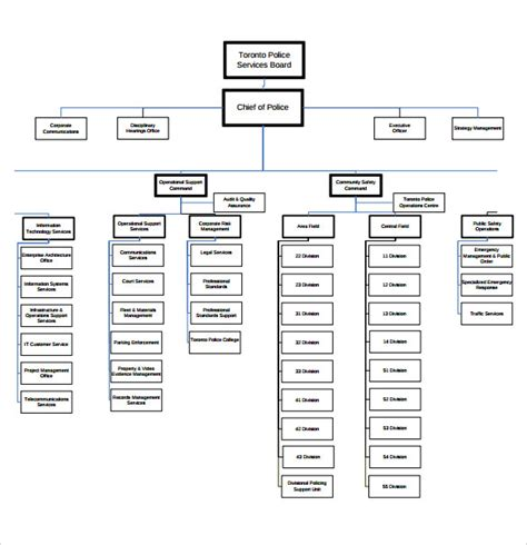 free blank organizational chart template chart blank organizational pictures to pin on