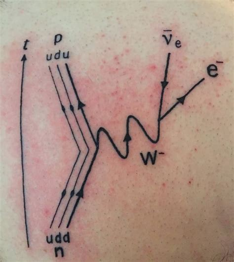 physics tattoo left forearm physics circuit
