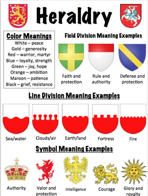 coat of arms color meanings assignments miss francine s website 2018 2019