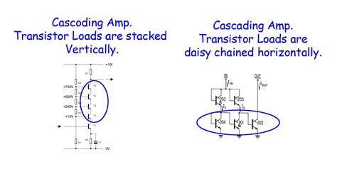schematics - Difference between cascade and cascode ... Signal Amplification