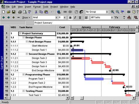 microsoft project template communication plan communication plan wbs