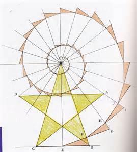 fibonacci keith critchlow janeadamsart