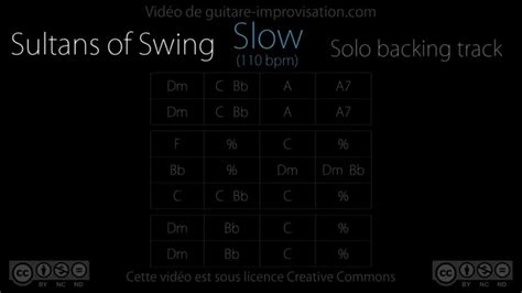 sultans of swing song download sultans of swing slow 110 bpm backing track chords