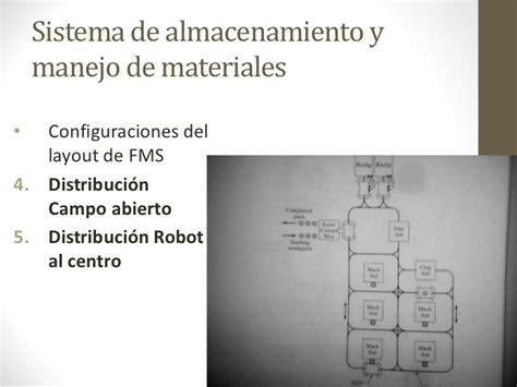 Parachut Bedding by Sistemas De Manufactura Fms Sistema De Manufactura