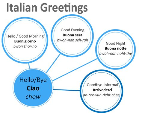Italian Search Italian Greetings Images Search