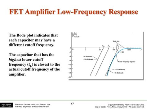 low frequency bypass capacitor effect emitter bypass capacitor low frequency response 28 images effect emitter bypass