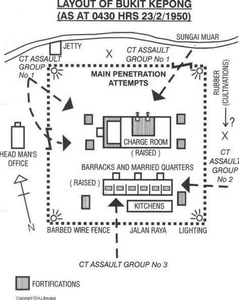 kegunaan layout peta fail bk layout 1950 jpg wikipedia bahasa melayu