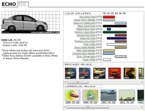 toyota yaris echo paint codes media archive toyota yaris forums ultimate yaris