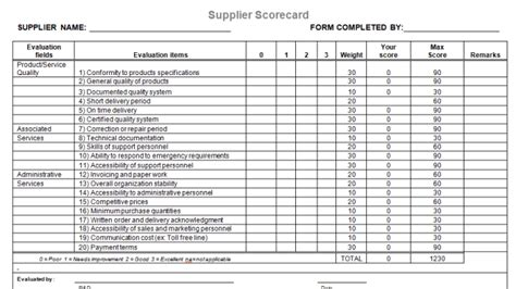 Supplier Evaluation Template For Microsoft Word Supplier Scorecard Template