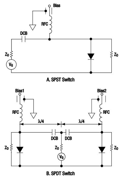 pin diode rf switch tutorial diode shunt 28 images hi can i some help with this question thank zener voltage regulator