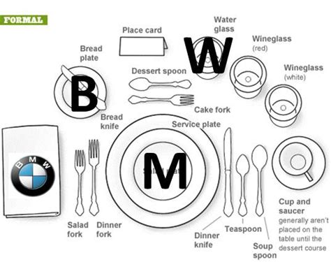 24 basic dining etiquettes don t be a dinner dope cheat sheet for dining etiquette
