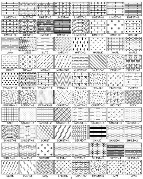 dot hatch pattern revit autocad hatch patterns preview page cad hatch patterns