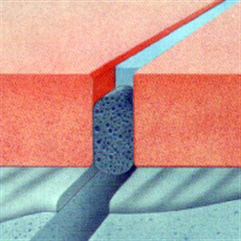 fliese dehnungsfuge verfugung mit silikon in den anschlussbereichen