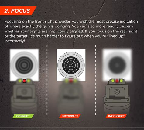 how to shoot a handgun handgun marksmanship fundamentals for real situations books infographic pistol shooting fundamentals recoil offgrid