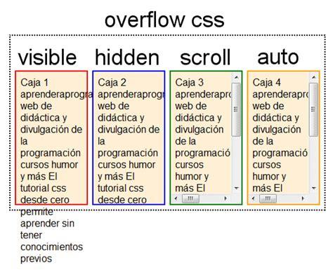 css div scrollbar style overflow css scroll overflow x overflow y propiedad