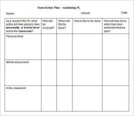 action plan template doliquid