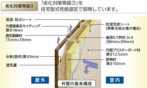 japanese walls building in japan greenbuildingadvisor