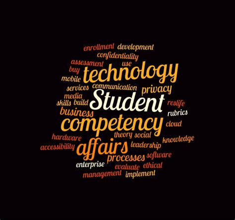Bookshelf For Ipad Student Affairs Technology Competency Assessment Joe