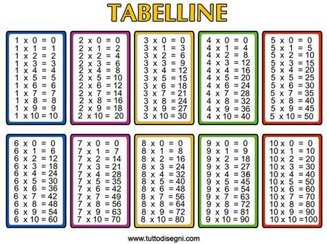 print multiplication table javascript scheda tabelline jpg 794 215 596 di ruben daniel e tobia