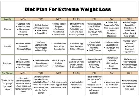 diet plan for weight loss fitness house