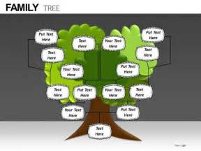family tree chart template powerpoint family tree template februari 2015